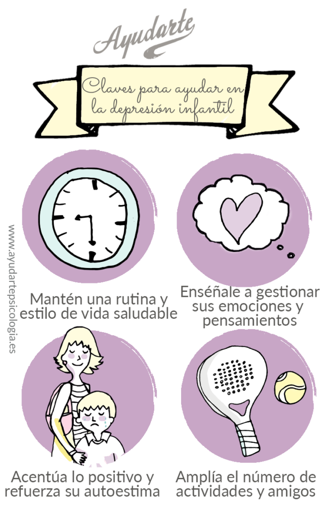 4 consejos para superar la depresi n infantil ayudarte - Consejos para superar la depresion ...