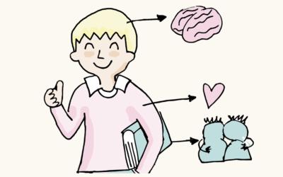 Libros para trabajar con tu hijo el bienestar físico, mental y social de 0-12 años