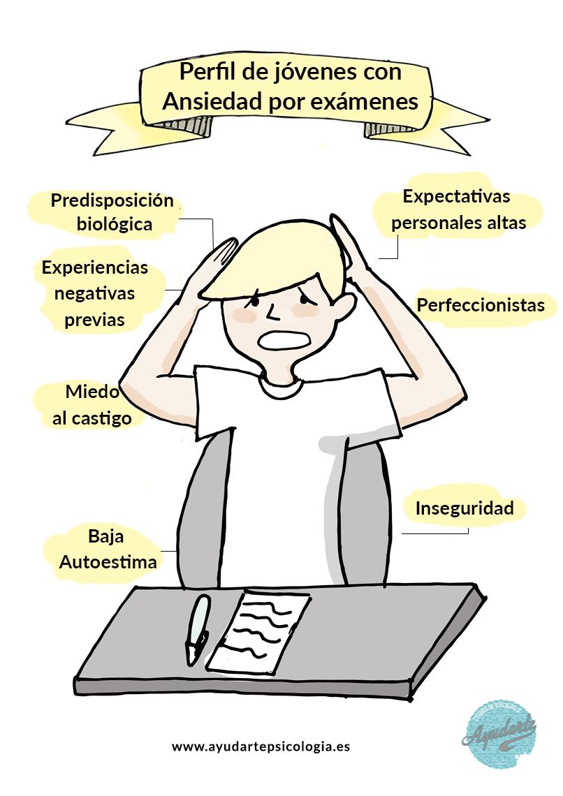 ayudarte estudio psicologia