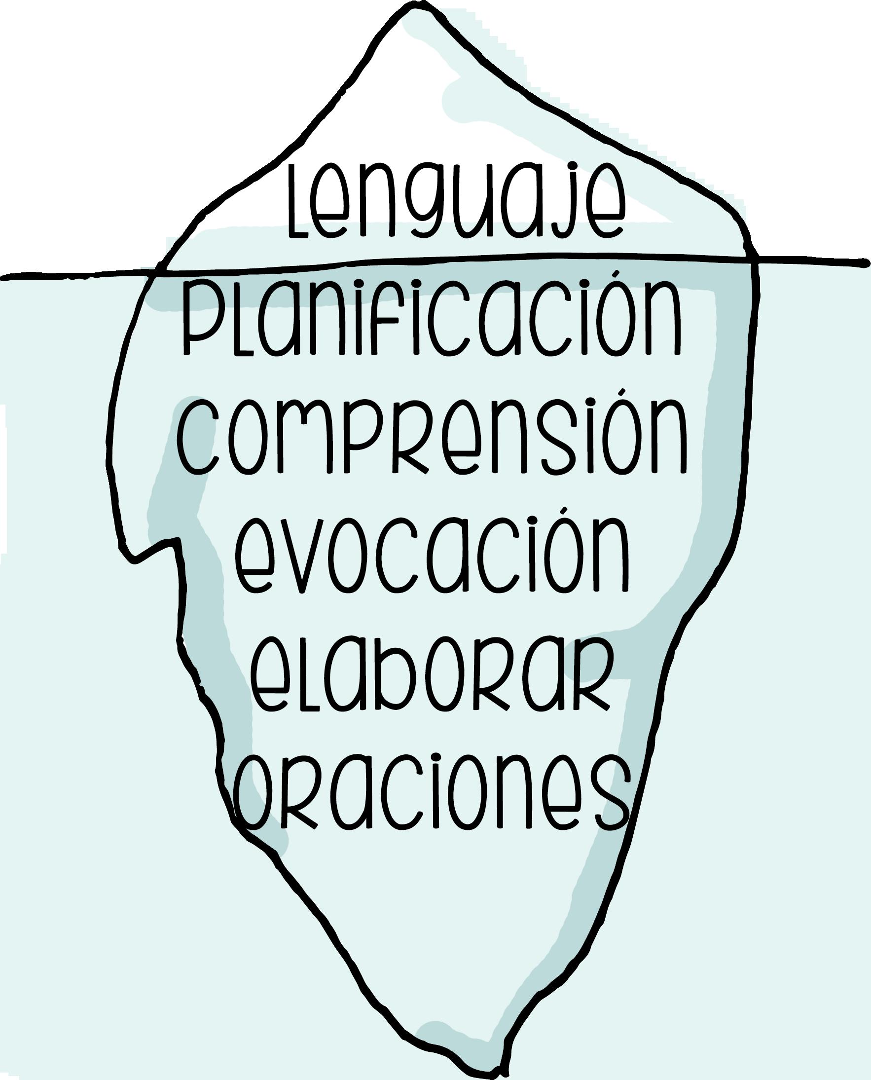 trastorno específico del lenguaje ayudarte estudio psicologia gijon
