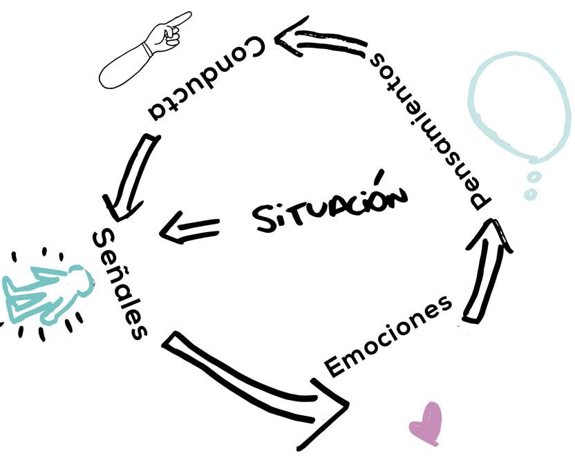 nervios ayudarte estudio psicologia gijon