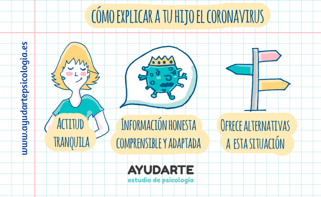 explicar niños coronavirus ayudarte estudio psicología