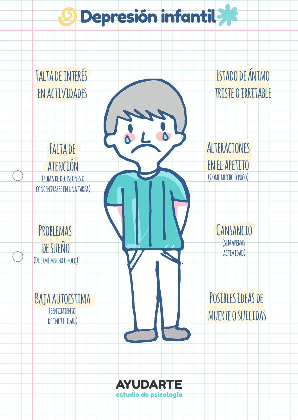 depresión infantil síntomas