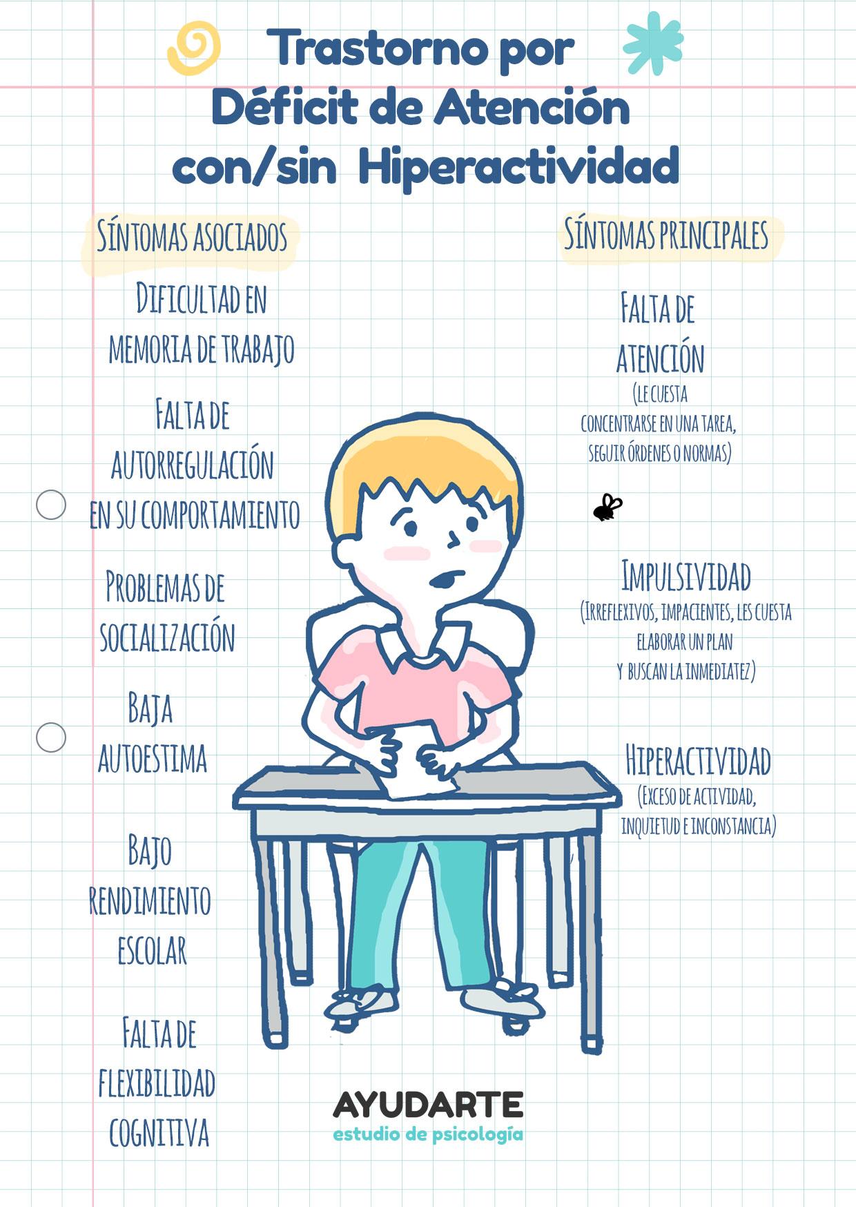 deficit de atencion en niños