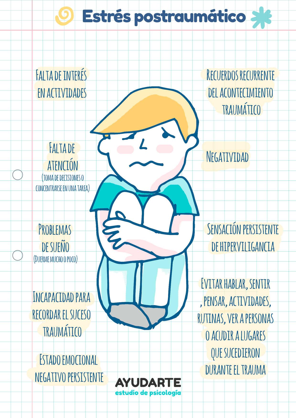 estrés postraumático en niños