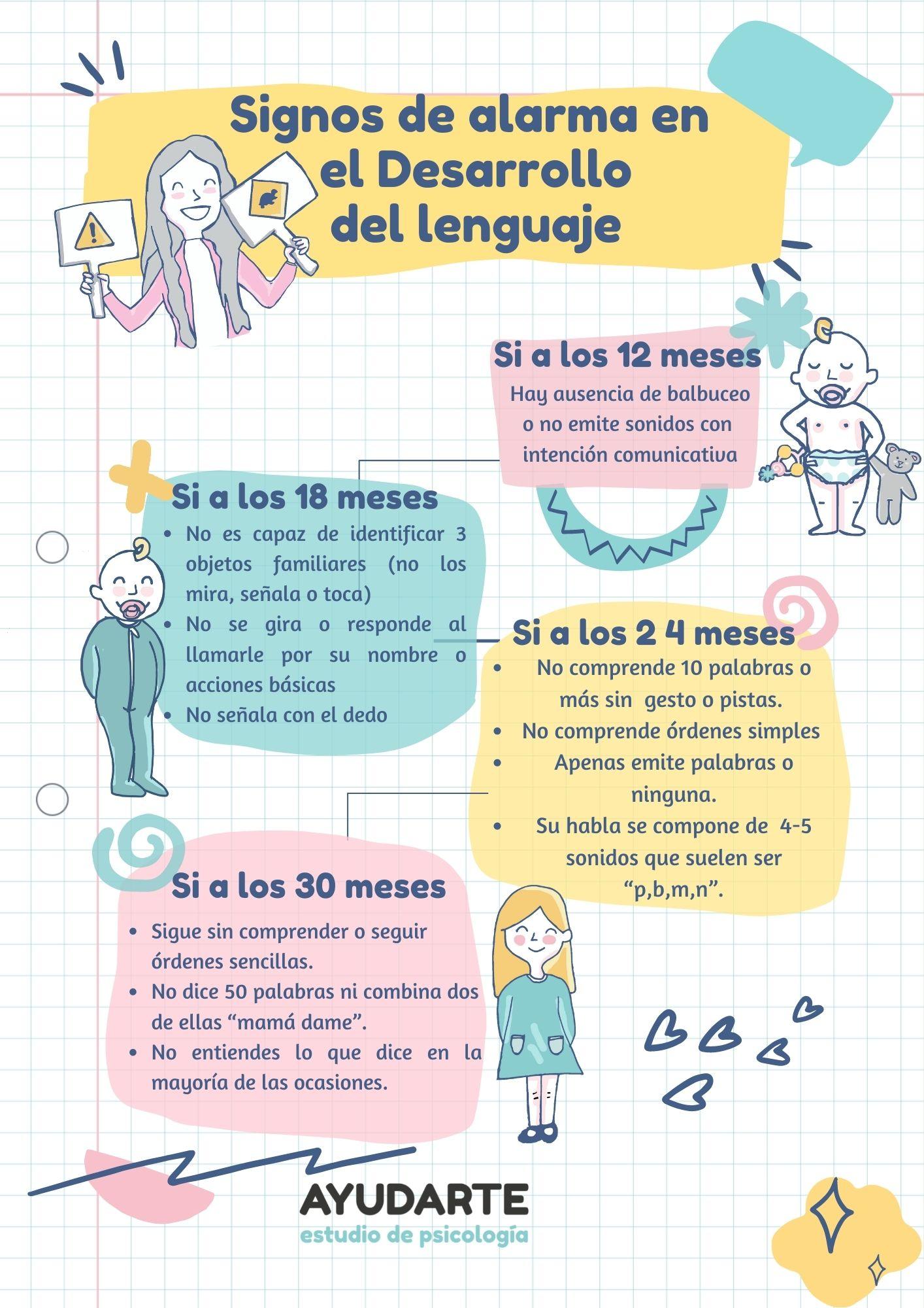 trastorno y retraso en el desarrollo del lenguaje
